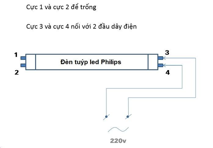 Hướng dẫn chi tiết cách tự lắp đèn tuýp LED Philips