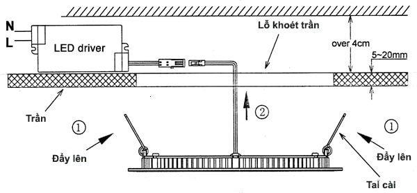 Cách tháo lắp và thay thế đèn led âm trần philips