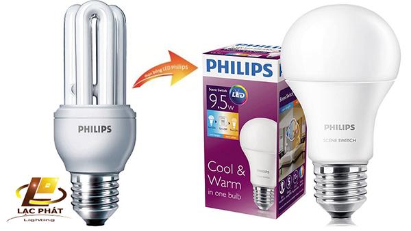 8 lý do mà người tiêu dùng nên chọn đèn led philips