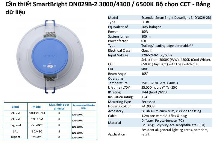 Thong-so-DN029-2