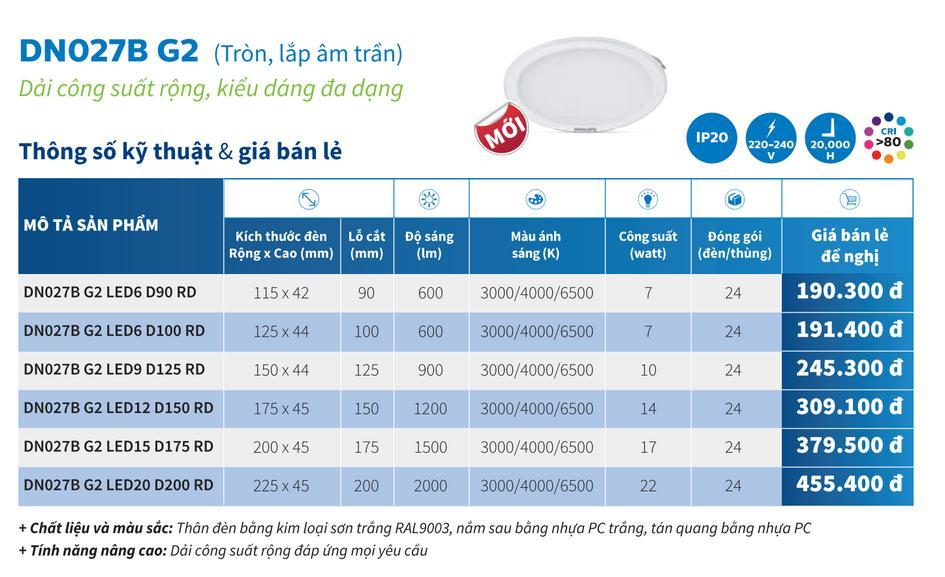 Thông số kỹ thuật của Đèn led âm trần tròn 14W DN027B G2 LED12 D150 RD Philips