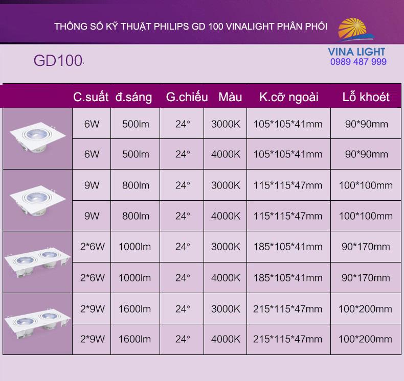 Thông số của Đèn led chiếu điểm vuông GD100 1x6w Philips